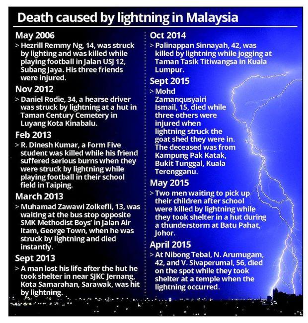 metdx_ach_1712_lightning-deathpdf