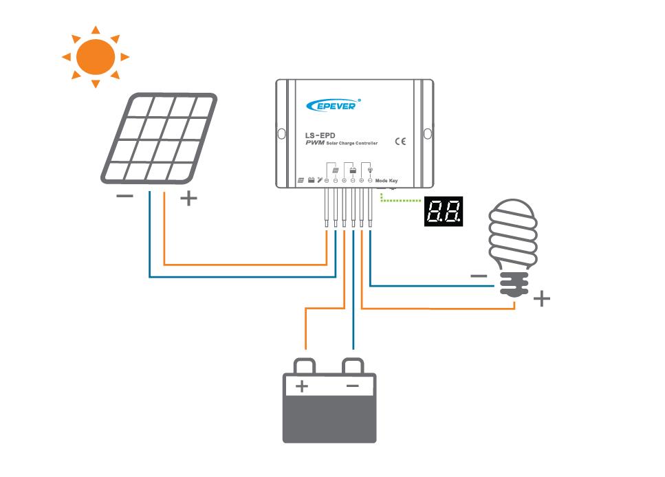 epsolar pwm solar charge controller landstar ls